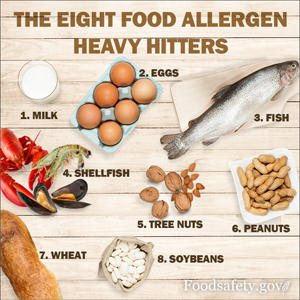 Food allergies can kill dininggrades for Fish allergy symptoms
